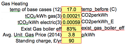 Table of gas heating details for CLR base case modelling