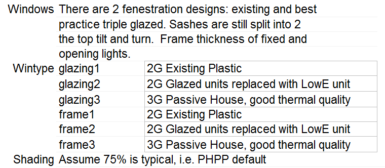 Details relating to windows and doors in the CLR modelling base cases