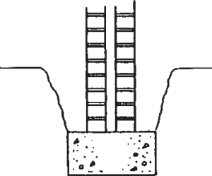 Diagram of a strip foundation