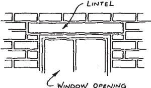 Diagram of lintel over window opening