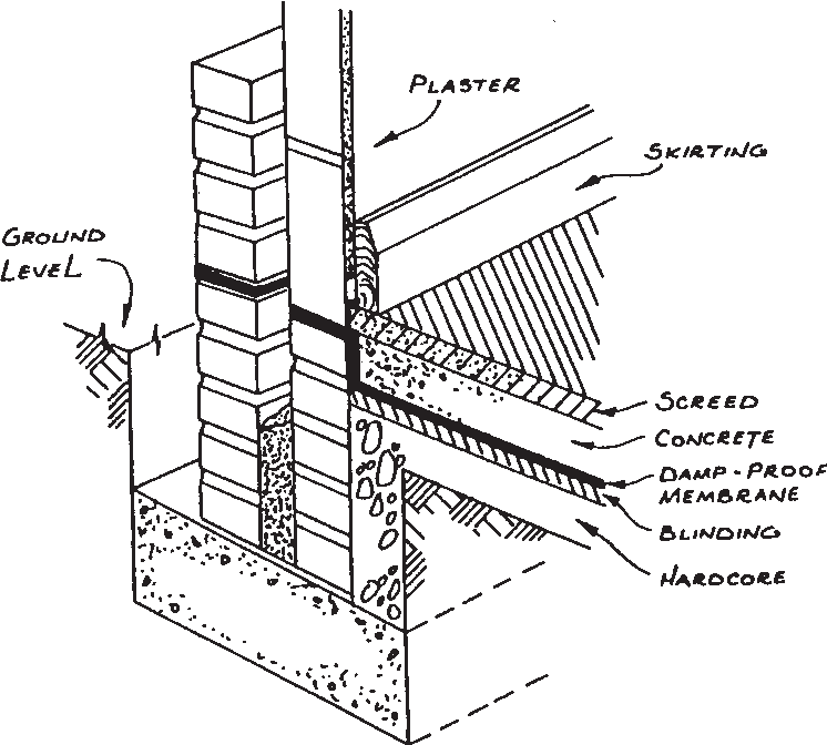 Diagram showing a solid concrete floor (and junction with cavity wall)