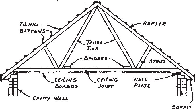 Example of a pre-constructed triangular frame