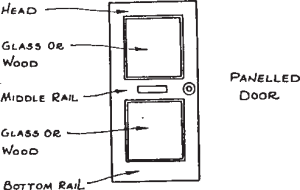 Diagram of a timber frame door