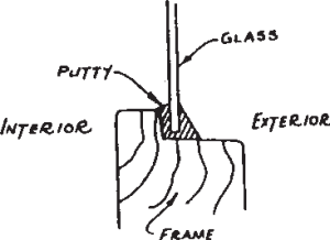Section showing fixing of glass to wooden frame