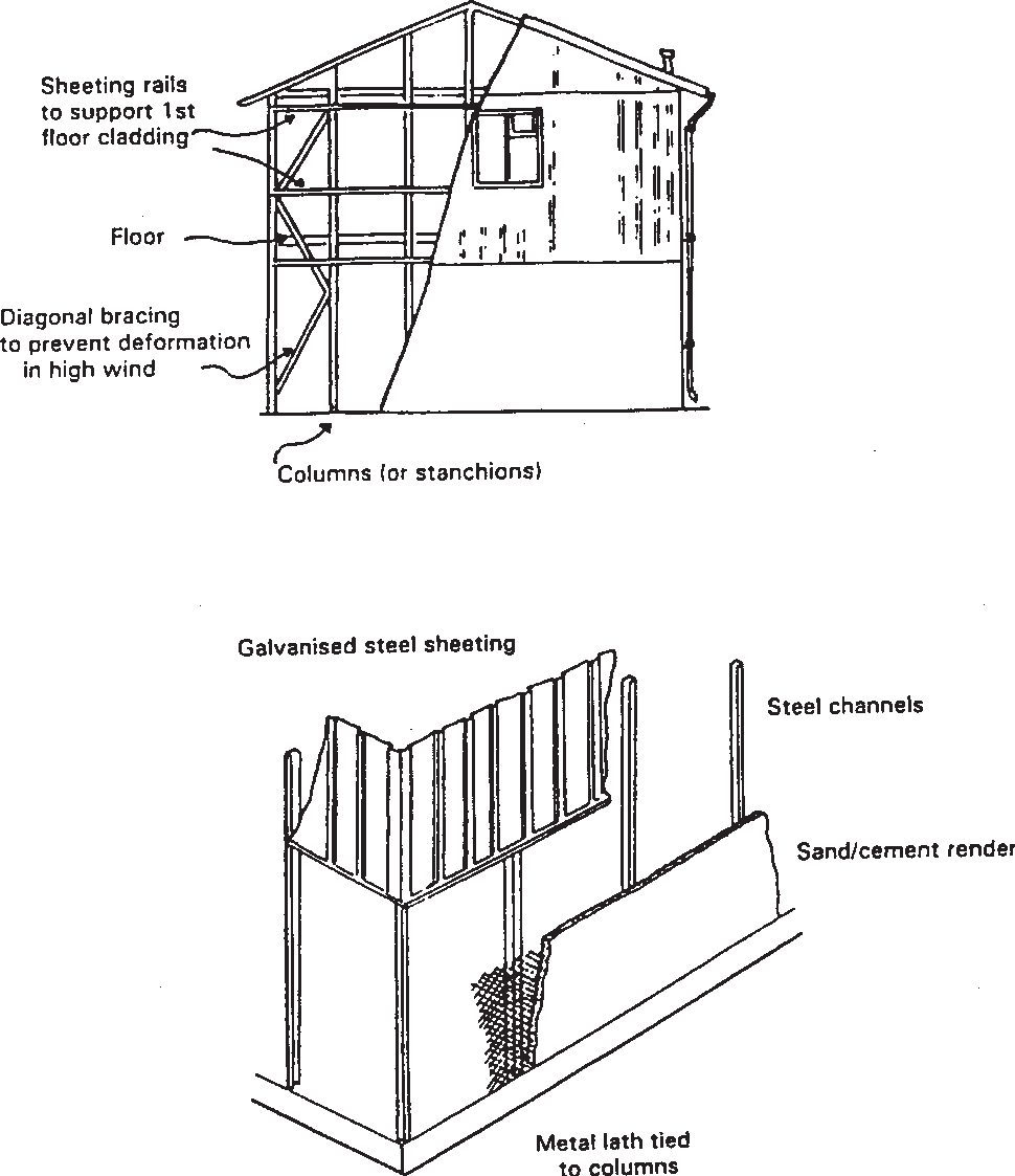 Diagram showing the construction details of a BISF house