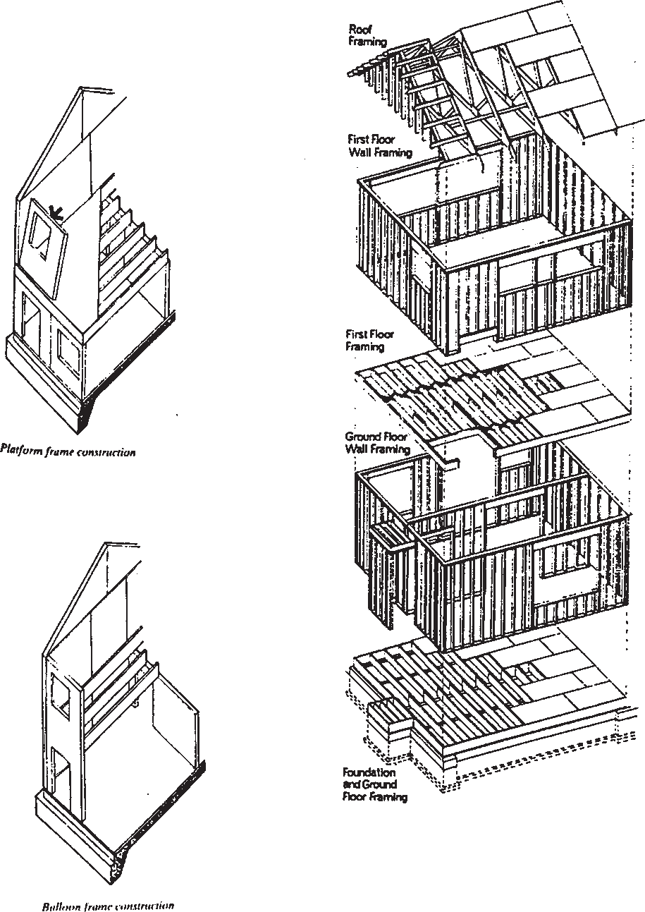 Diagram showing the construction of timber frame housing
