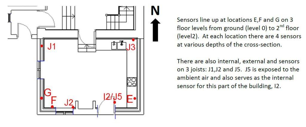 Sensor locations on a plan view