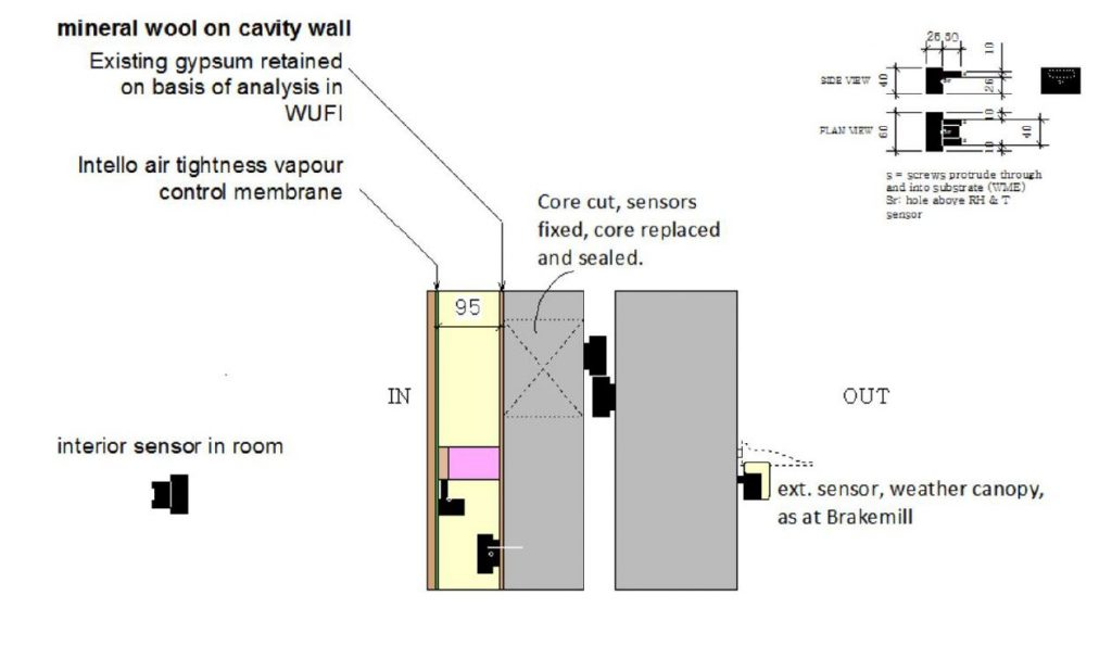 Sensor locations shown through the wall assembly