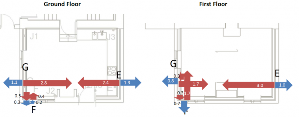 Diagram showing inward drying, most before the insulation was installed