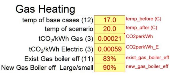 CLR model heating input - example of options